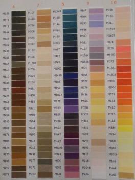 Kleurcodes voor naaigaren